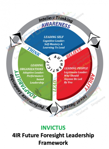 Invictus 4IR Future Foresight Leadership Framework