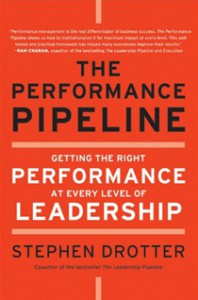 Book - The Pipeline Performance
